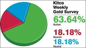 Giá vàng sẽ tiếp tục tăng trong tuần tới? ảnh 1