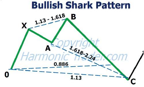 Thị trường giảm sâu trong tháng 8 ảnh 2