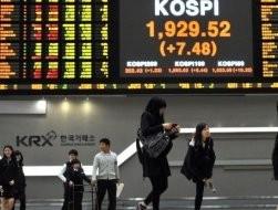 CK châu Á 17-7: Kỳ vọng sự kích thích của FED ảnh 1