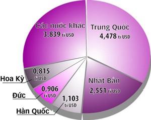 Công nghệ giá rẻ tràn vào Việt Nam ảnh 2