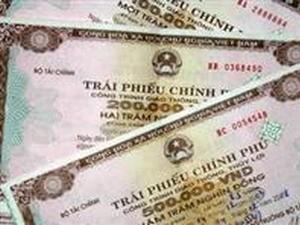 Quy đinh mới chiết khấu giấy tờ có giá TCTD ảnh 1