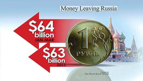 Nga bỏ kinh tế, lấy chính trị? ảnh 1