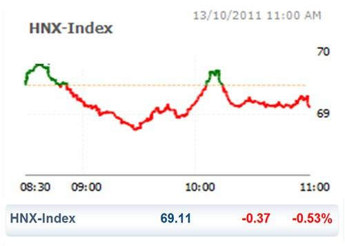 CK 13-10: VN Index đảo chiều thành công ảnh 2
