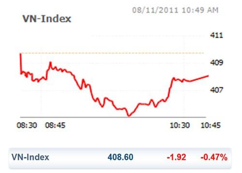 CK 7-11: HNX Index chớm xanh trở lại ảnh 2