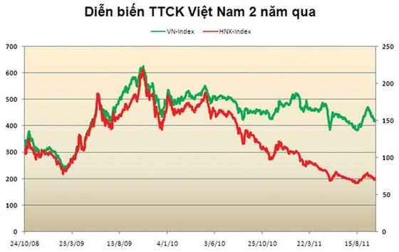 Nhà đầu tư mua cổ phiếu để làm gì? ảnh 2