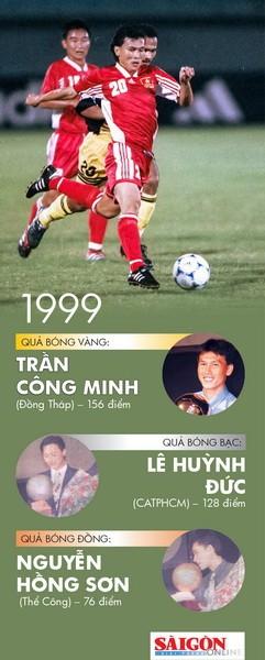Những chặng đường lịch sử: 1995 - 1999 ảnh 6