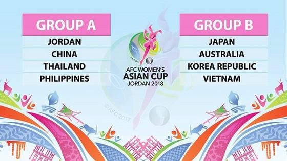 Việt Nam vào bảng khó tại VCK Asian Cup 2018 ảnh 1