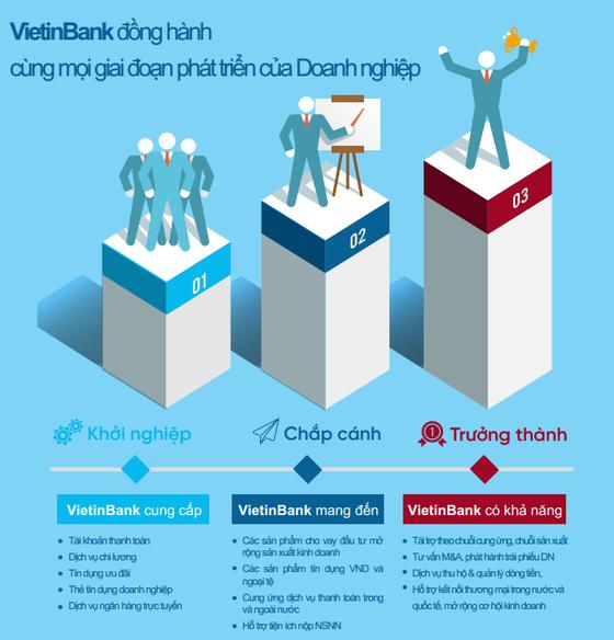 VietinBank là Ngân hàng SME phát triển nhanh nhất Việt Nam 2017 ảnh 2