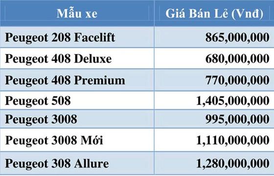 Từ 1-8, Thaco áp dụng 1 mức giá chung trên toàn quốc ảnh 3