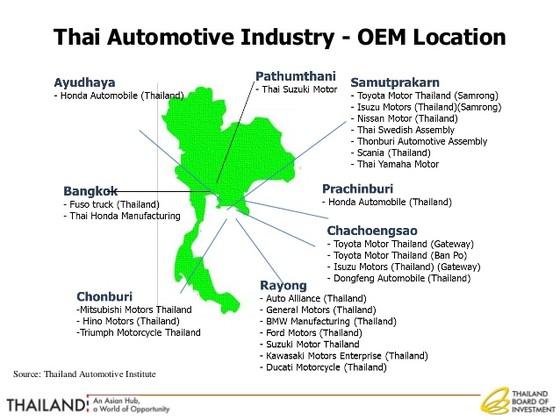 Cách người Thái Lan bảo hộ và xây dựng nên ngành công nghiệp ô tô ảnh 2