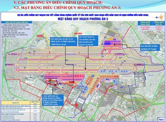 Thủ tướng quyết định mở rộng sân bay Tân Sơn Nhất về phía Nam