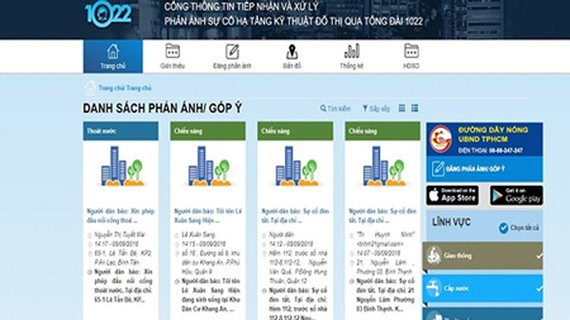 The information channels to receive feedback on problems with technical infrastructure in HCMC
