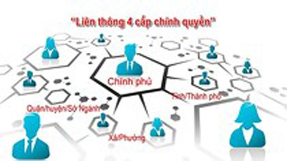 VN's e-government gains global above average ranking