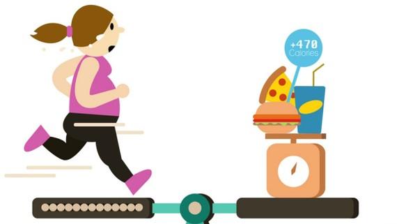 Nên nạp bao nhiêu calories một ngày?