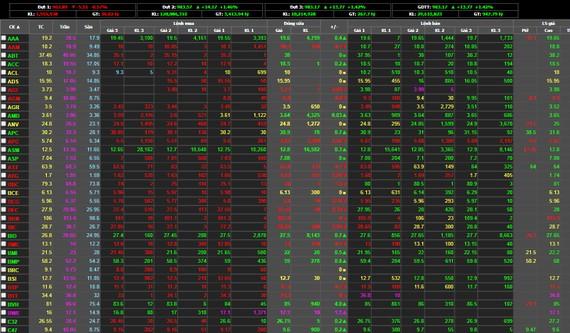 Khối ngoại mua ròng hơn 134 tỷ đồng phiên cuối tuần
