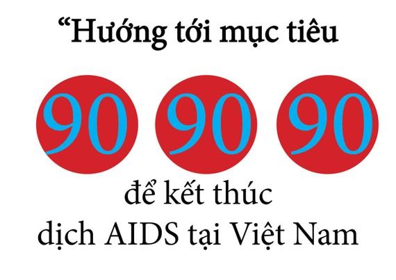 Việt Nam sẽ thanh toán đại dịch HIV/AIDS vào năm 2030
