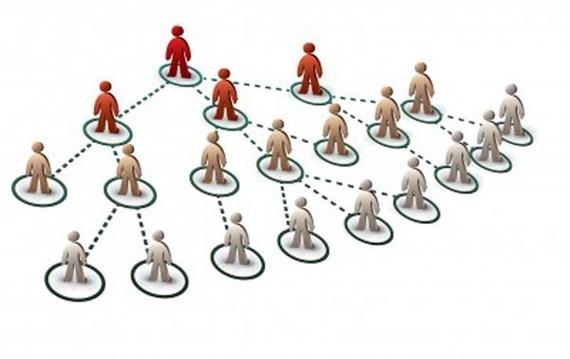 Ngăn chặn hành vi kinh doanh đa cấp bất chính