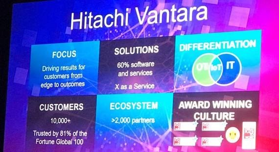 Hitachi Vantara chuyên phát triển các giải pháp dữ liệu