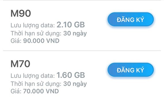 Two of the famous Data Packages of Mobifone