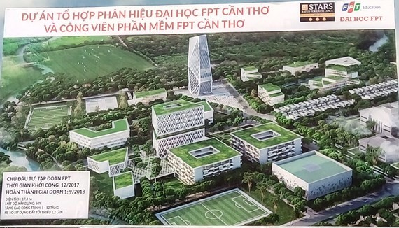 Model of Complex of FPT University and FPT Can Tho Software Park