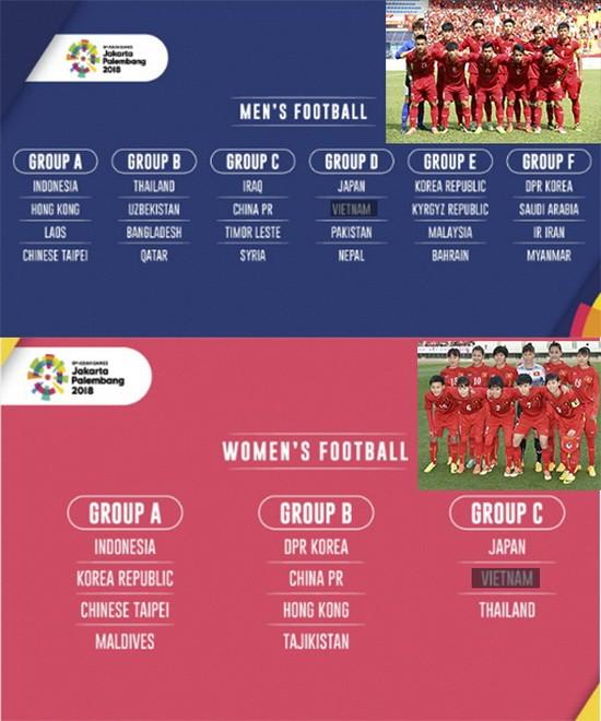 2018年印尼雅加達亞運會,越南男女足隊將分別迎戰日本。