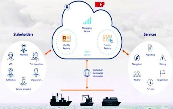 Thành lập liên minh giúp giảm thiểu tai nạn trên biển