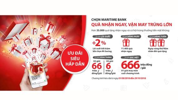 Mừng sinh nhật Maritime Bank với hơn 35.000 quà tặng và ưu đãi hấp dẫn