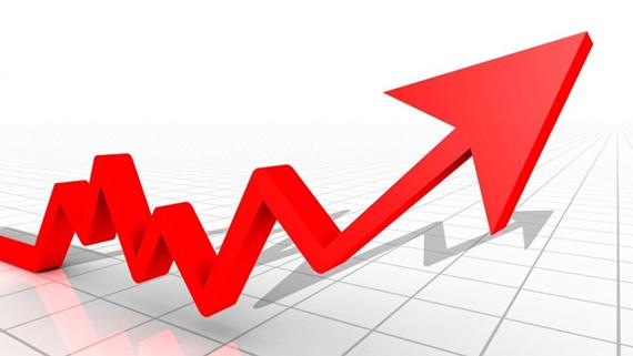 Gần 6.000 tỷ đồng đổ vào thị trường, VN-Index tăng gần 15 điểm
