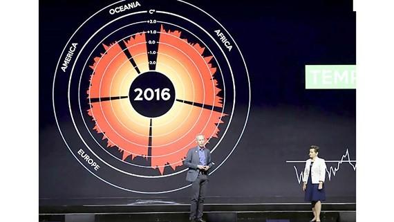 Hình ảnh cảnh báo về nhiệt độ Trái đất đang gia tăng tại Hội nghị khí hậu toàn cầu tại San Francisco