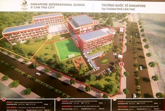 Perspective of Singapore International School project in Can Tho (photo SGGP)