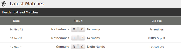Hà Lan - Đức: Trận derby không cân sức ảnh 4