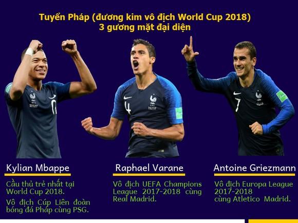 Tốp 10 cầu thủ xuất sắc nhất World Cup 2018: FIFA sẽ công bố vào tháng 9 ảnh 2
