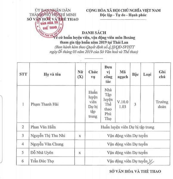 Ông Mai Bá Hùng (Phó Giám đốc Sở VH-TT TPHCM): Sẽ xử lý viên chức theo đúng quy trình ảnh 1