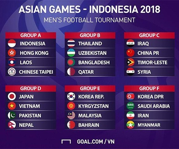 Draw of the men's football of the Asian Games 2018 (Photo: goal.com)