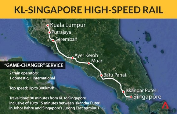 Malaysia-Singapore High Speed Rail map (Source: Internet)