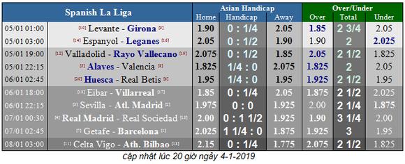 Lịch thi đấu vòng 17-18 La Liga ảnh 4
