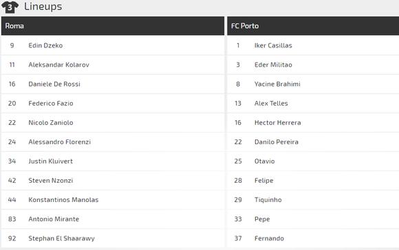 AS Roma - Porto: Bất phân thắng bại ảnh 2
