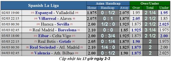 Lịch thi đấu Siêu kinh điển ngày 3-3: Real Madrid quyết phục thù Barca ảnh 1