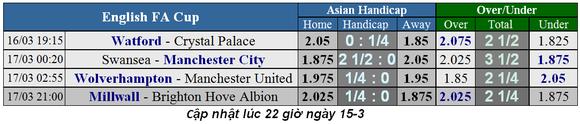 Nhận định Wolves - Man United: Thách thức Quỷ đỏ ảnh 4