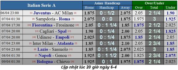 Nhận định Juventus - AC Milan: Moise Kean lấy chỗ của Ronaldo ảnh 1