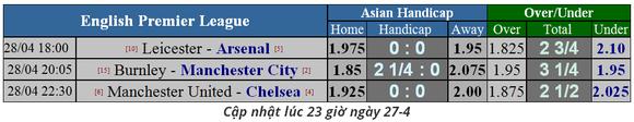Nhận định Man United - Chelsea: Cơ hội cuối cùng cùa Solskjaer ảnh 2