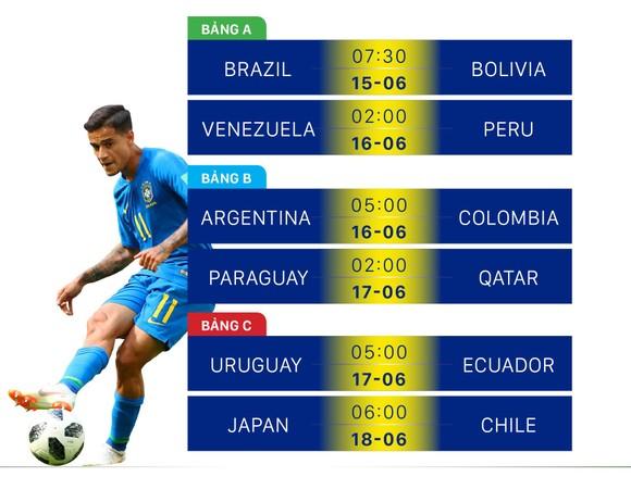 Lịch thi đấu bóng đá Copa America 2019  ảnh 1