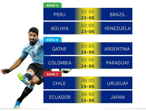 Lịch thi đấu bóng đá Copa America 2019  ảnh 3