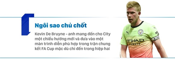 MANCHESTER CITY - hoàn thành cú hattrick ảnh 4
