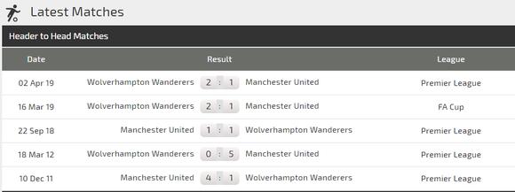Nhận định Wolves – Man United:  Khắc tinh của Quỷ đỏ ảnh 2