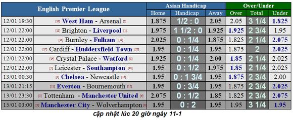 West Ham - Arsenal: Khi Nasri đương đầu Pháo thủ ảnh 6