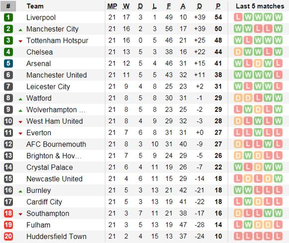 West Ham - Arsenal: Khi Nasri đương đầu Pháo thủ ảnh 5