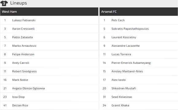 West Ham - Arsenal: Khi Nasri đương đầu Pháo thủ ảnh 4
