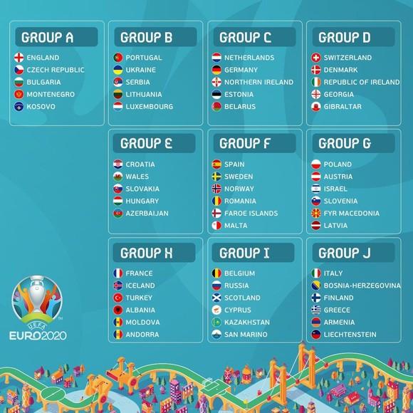 Lịch thi đấu bóng đá Vòng loại EURO 2020, ngày 23-3 ảnh 3