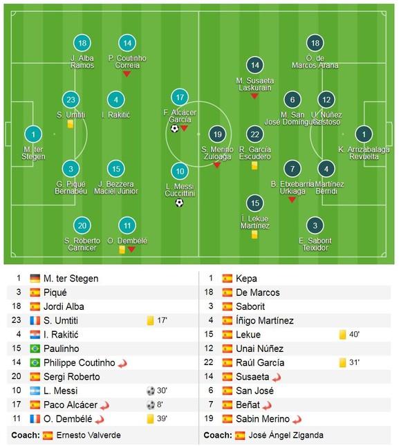 Messi ghi bàn, Barca 29 trận bất bại ảnh 1